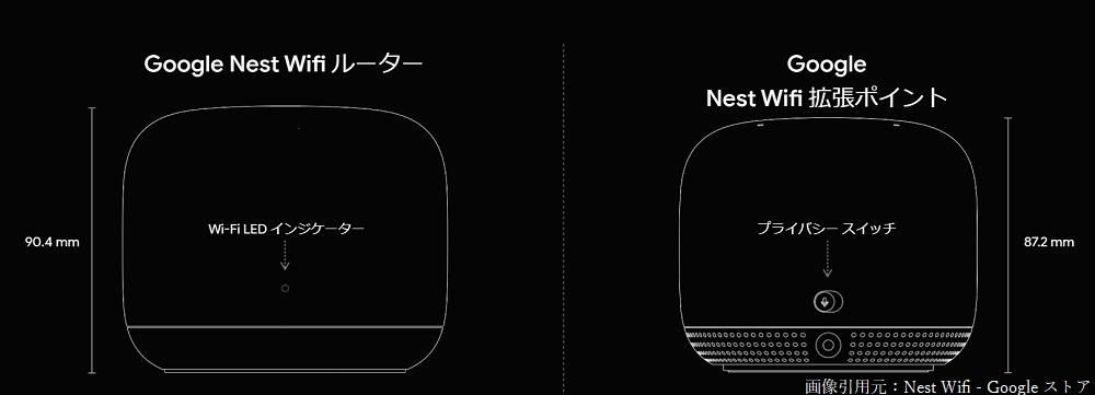 Google Nest WiFiの便利な機能