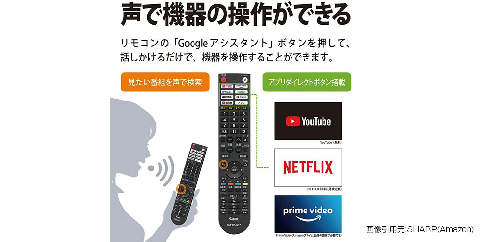 AndroidTVとは